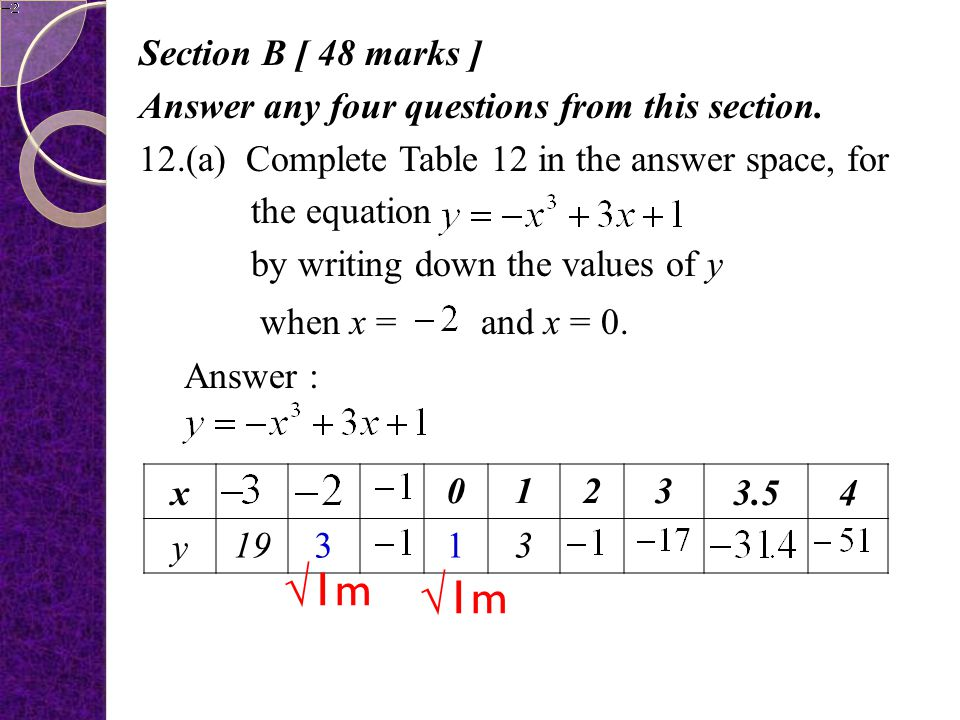 Section B [ 48 marks ] Answer any four questions from this section. 12